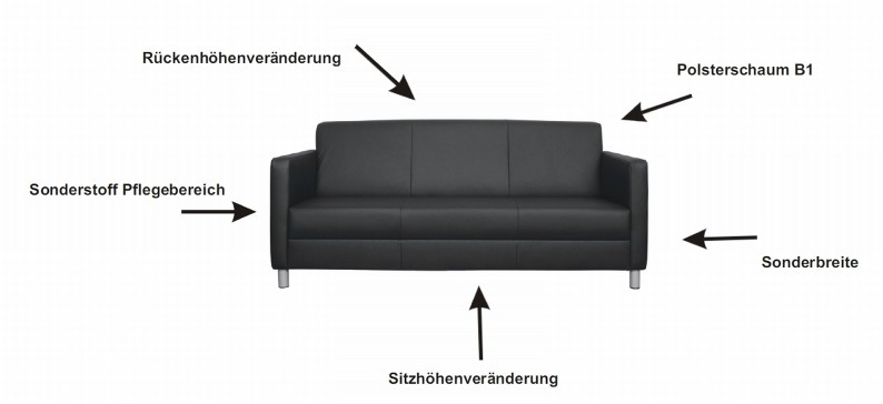 sessel pflegebereich die selection. Black Bedroom Furniture Sets. Home Design Ideas
